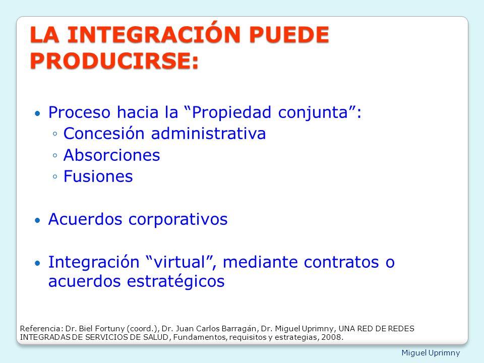 Miguel Uprimny LA INTEGRACIÓN PUEDE PRODUCIRSE: Proceso hacia la Propiedad conjunta: Concesión administrativa Absorciones Fusiones Acuerdos corporativ