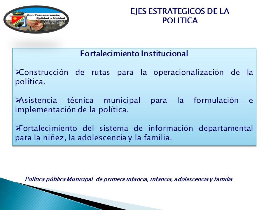 EJES ESTRATEGICOS DE LA POLITICA Política pública Municipal de primera infancia, infancia, adolescencia y familia Fortalecimiento Institucional Constr