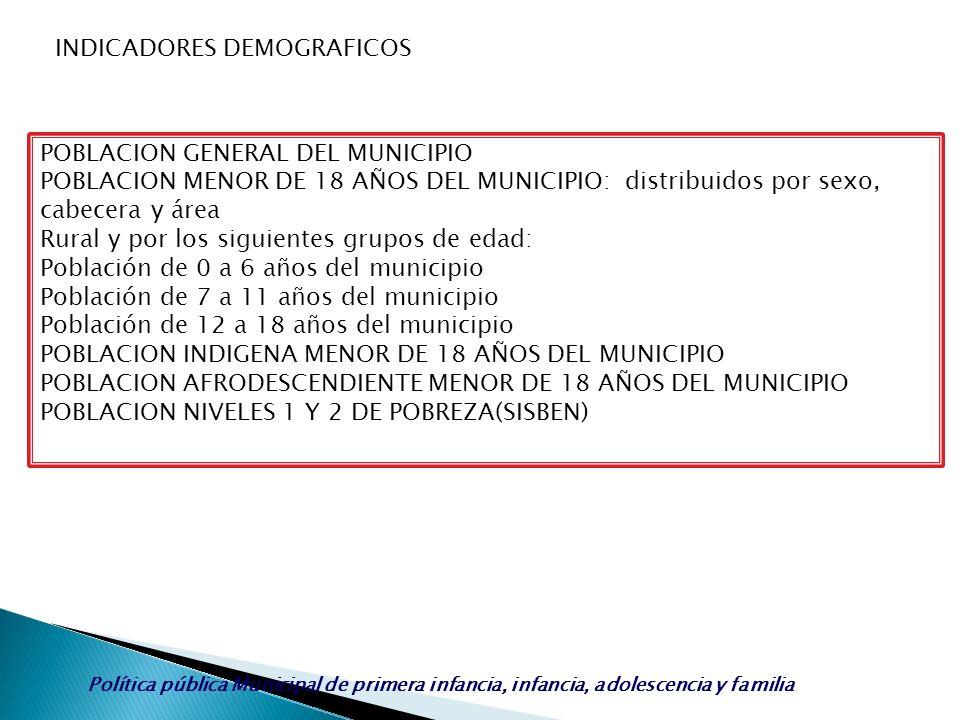 Política pública Municipal de primera infancia, infancia, adolescencia y familia INDICADORES DEMOGRAFICOS POBLACION GENERAL DEL MUNICIPIO POBLACION ME