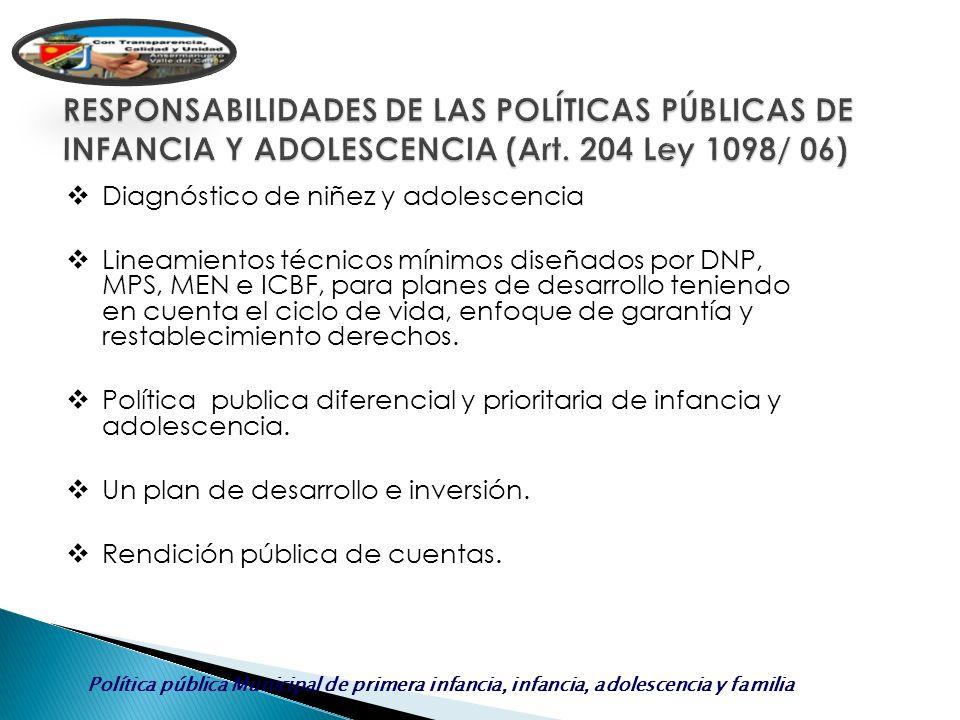 Política pública Municipal de primera infancia, infancia, adolescencia y familia Diagnóstico de niñez y adolescencia Lineamientos técnicos mínimos dis