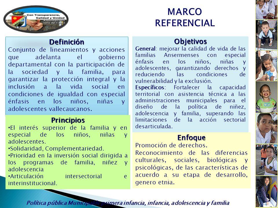 MARCO REFERENCIAL Definición Conjunto de lineamientos y acciones que adelanta el gobierno departamental con la participación de la sociedad y la famil