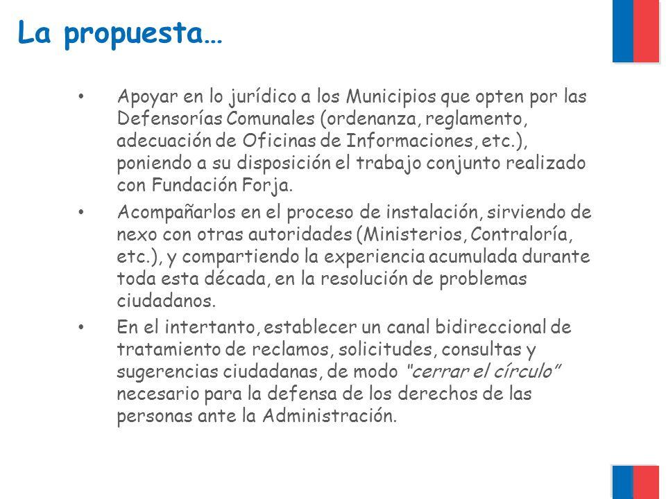 La propuesta… Apoyar en lo jurídico a los Municipios que opten por las Defensorías Comunales (ordenanza, reglamento, adecuación de Oficinas de Informaciones, etc.), poniendo a su disposición el trabajo conjunto realizado con Fundación Forja.