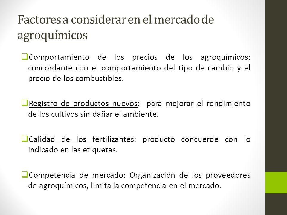 Factores a considerar en el mercado de agroquímicos Comportamiento de los precios de los agroquímicos: concordante con el comportamiento del tipo de c