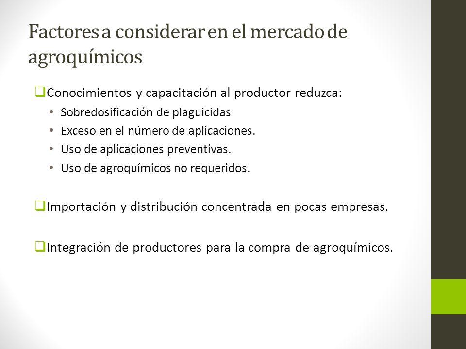 Factores a considerar en el mercado de agroquímicos Conocimientos y capacitación al productor reduzca: Sobredosificación de plaguicidas Exceso en el n
