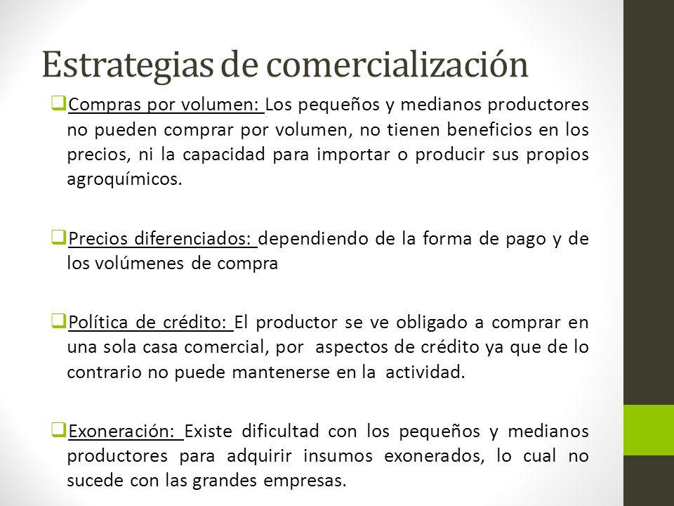 Estrategias de comercialización Compras por volumen: Los pequeños y medianos productores no pueden comprar por volumen, no tienen beneficios en los pr