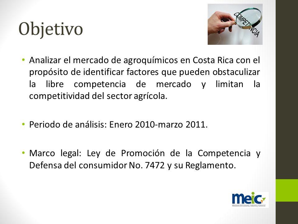 Objetivo Analizar el mercado de agroquímicos en Costa Rica con el propósito de identificar factores que pueden obstaculizar la libre competencia de me
