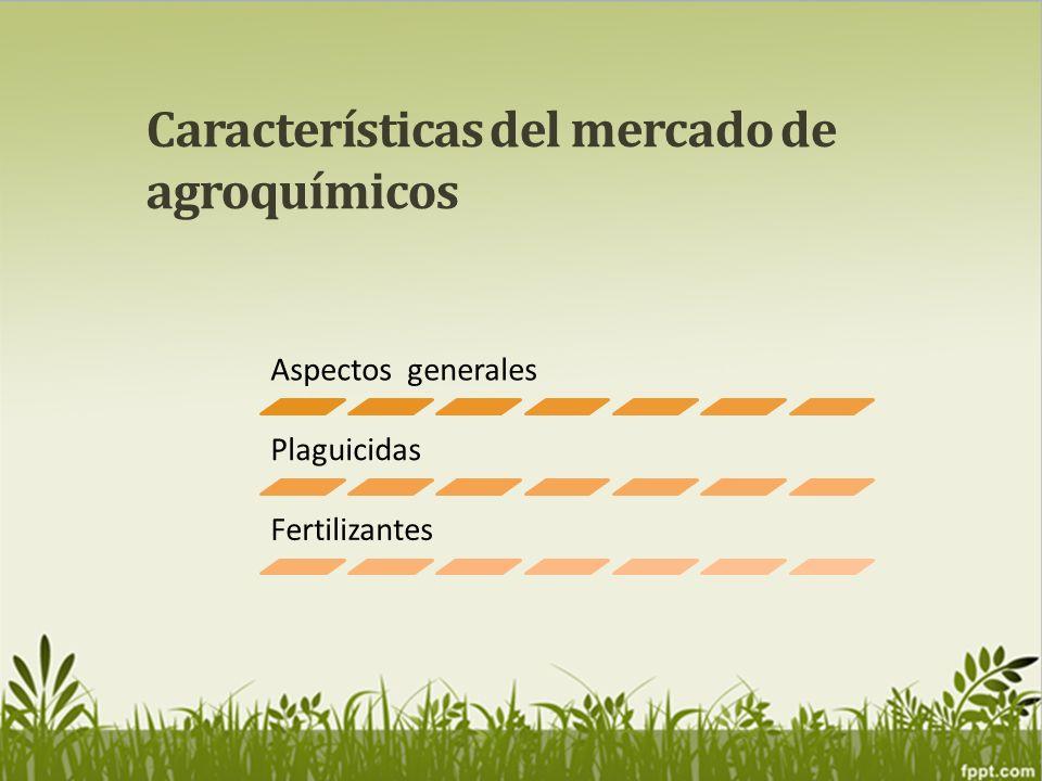 Características del mercado de agroquímicos Aspectos generales Plaguicidas Fertilizantes