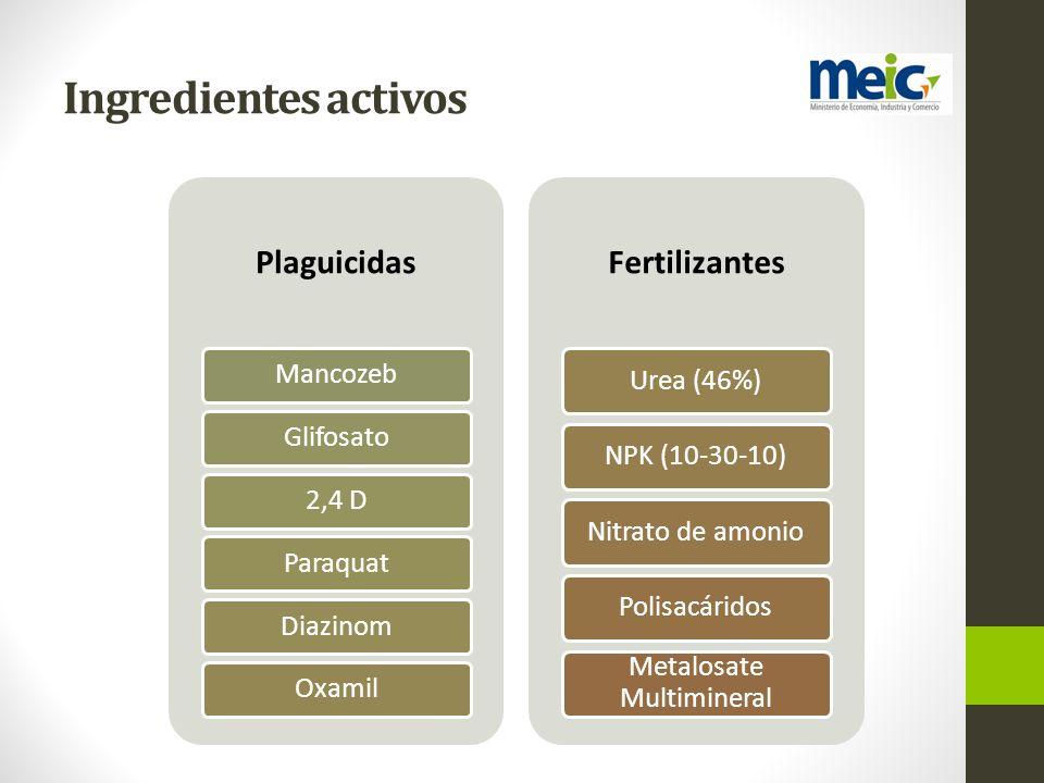Ingredientes activos Plaguicidas MancozebGlifosato2,4 DParaquatDiazinomOxamil Fertilizantes Urea (46%)NPK (10-30-10)Nitrato de amonioPolisacáridos Met
