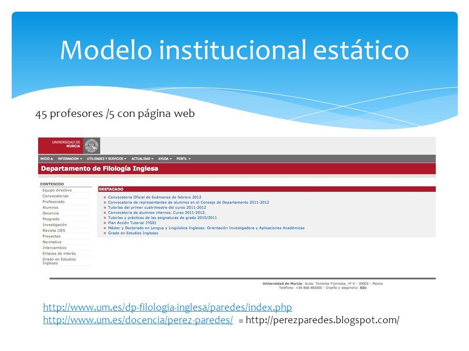 Modelo institucional estático 45 profesores /5 con página web http://www.um.es/dp-filologia-inglesa/paredes/index.php http://www.um.es/docencia/perez-paredes/http://www.um.es/docencia/perez-paredes/ = http://perezparedes.blogspot.com/