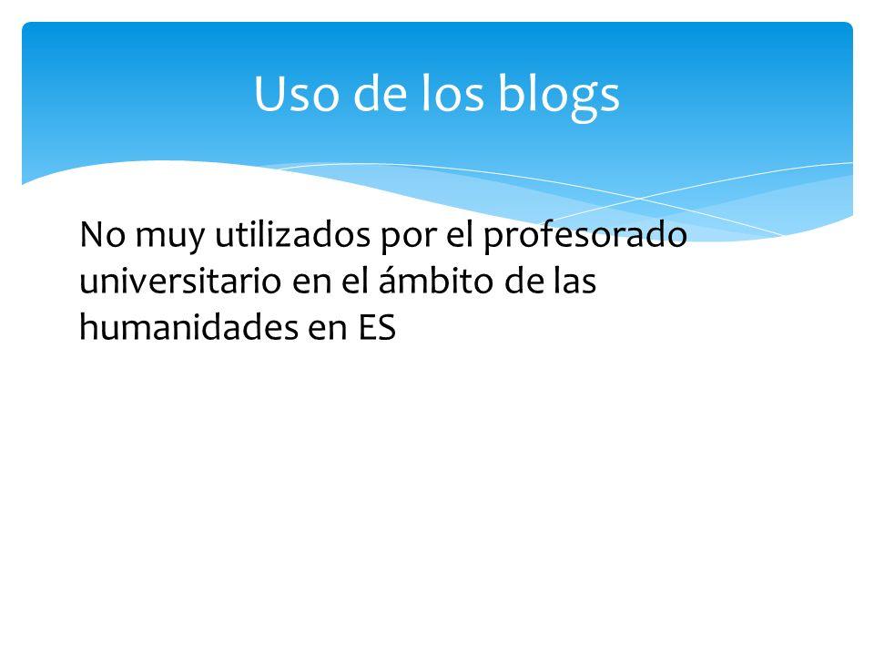 Uso de los blogs No muy utilizados por el profesorado universitario en el ámbito de las humanidades en ES