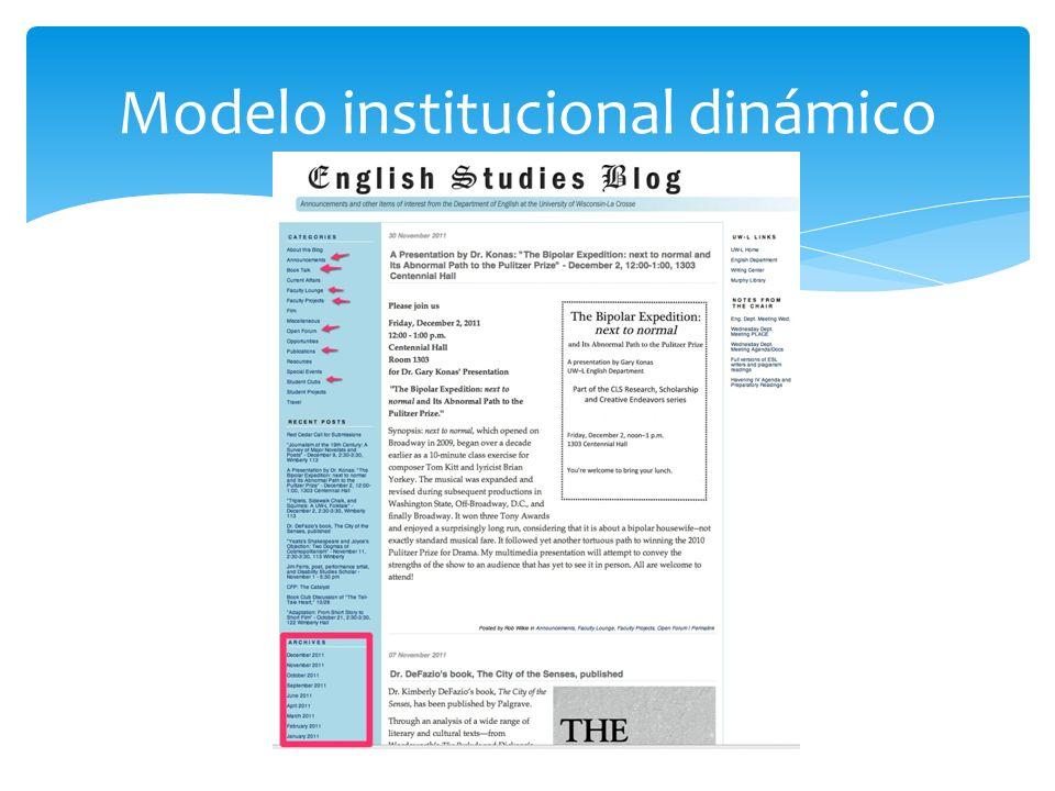 Modelo institucional dinámico
