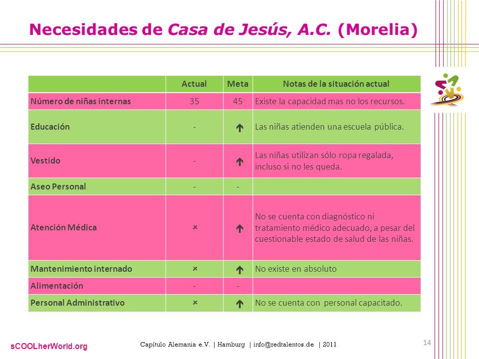 sCOOLherWorld.org Capítulo Alemania e.V. | Hamburg | info@redtalentos.de | 2011 Necesidades de Casa de Jesús, A.C. (Morelia) ActualMetaNotas de la sit