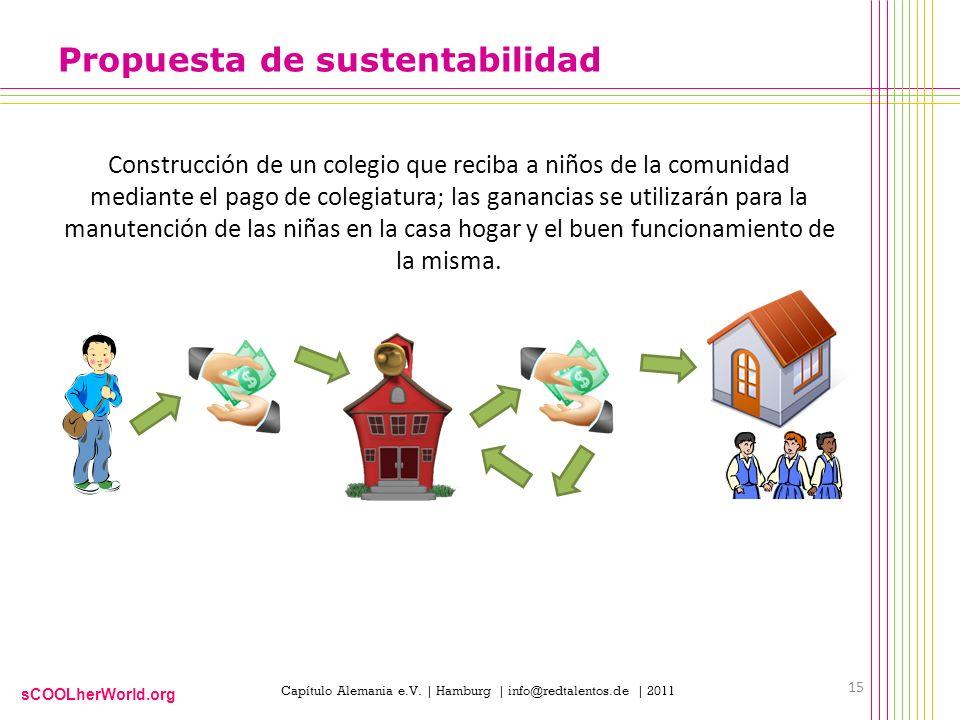 sCOOLherWorld.org Capítulo Alemania e.V. | Hamburg | info@redtalentos.de | 2011 Propuesta de sustentabilidad Construcción de un colegio que reciba a n
