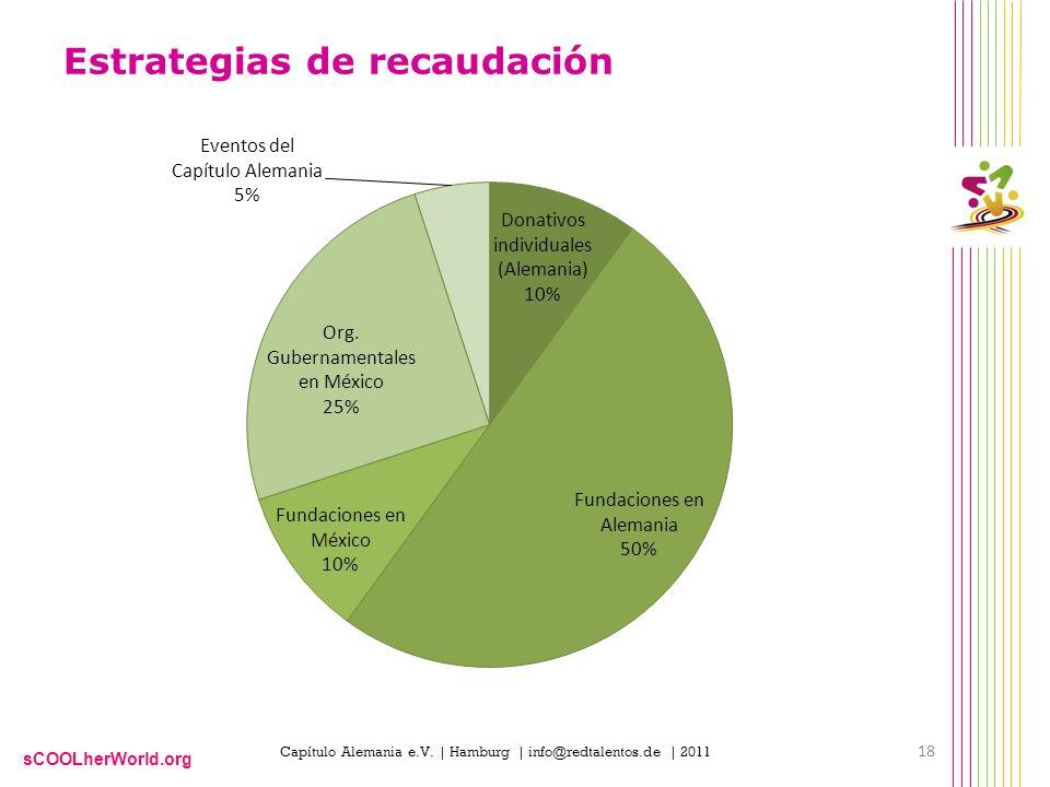 sCOOLherWorld.org Estrategias de recaudación 18 Capítulo Alemania e.V. | Hamburg | info@redtalentos.de | 2011