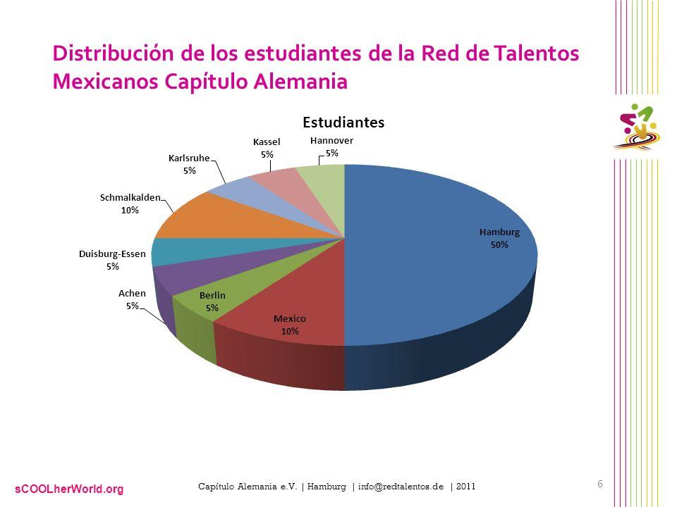sCOOLherWorld.org Capítulo Alemania e.V. | Hamburg | info@redtalentos.de | 2011 Distribución de los estudiantes de la Red de Talentos Mexicanos Capítu