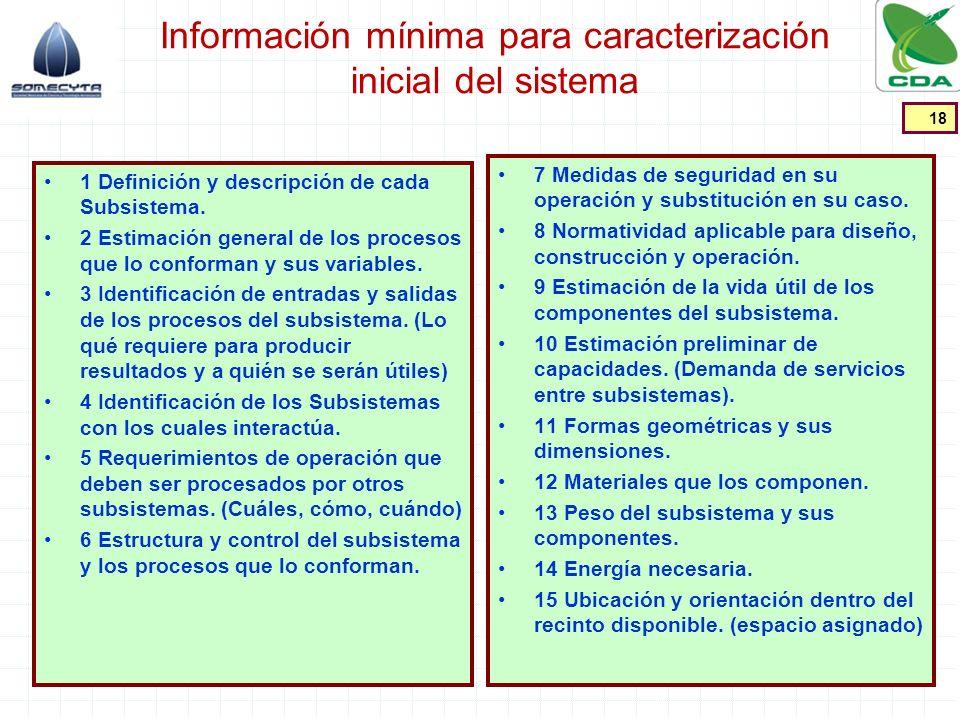 Información mínima para caracterización inicial del sistema 1 Definición y descripción de cada Subsistema. 2 Estimación general de los procesos que lo
