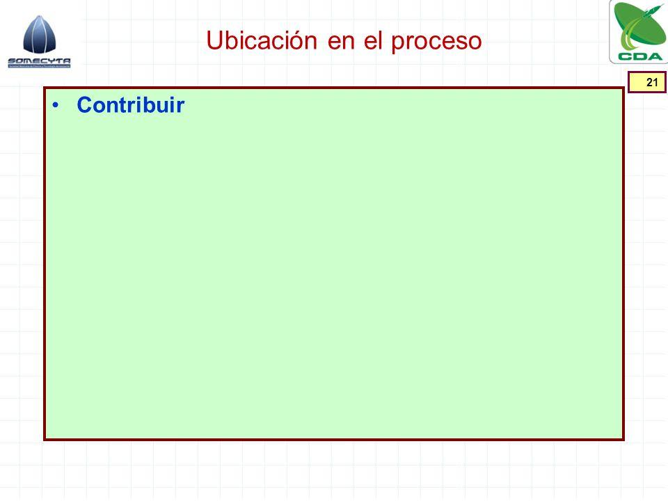 Ubicación en el proceso Contribuir 21