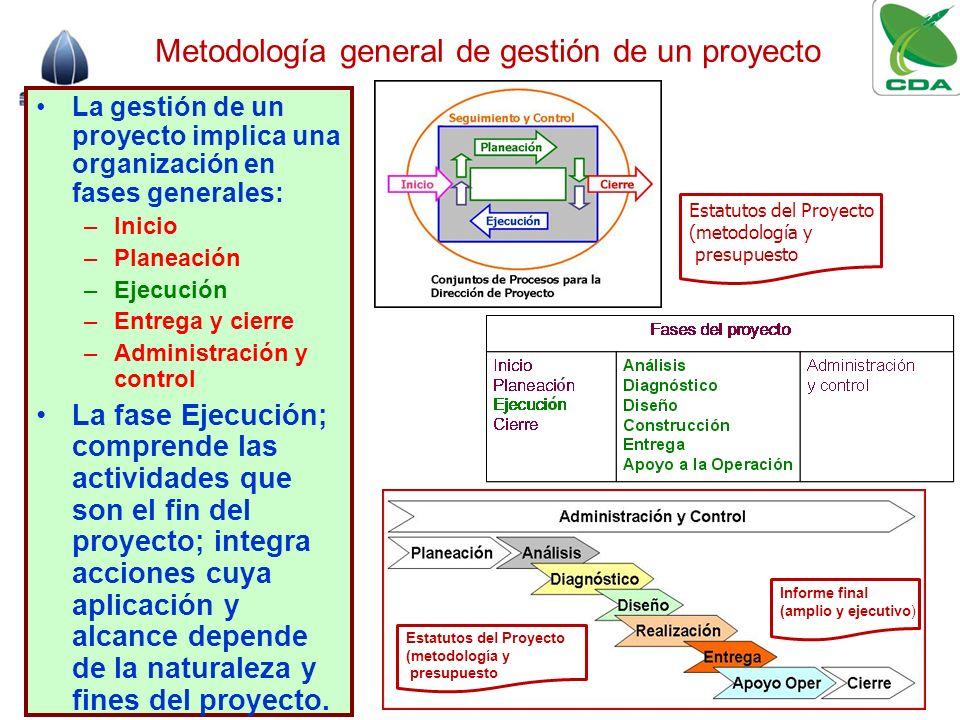 Metodología general de gestión de un proyecto La gestión de un proyecto implica una organización en fases generales: –Inicio –Planeación –Ejecución –E