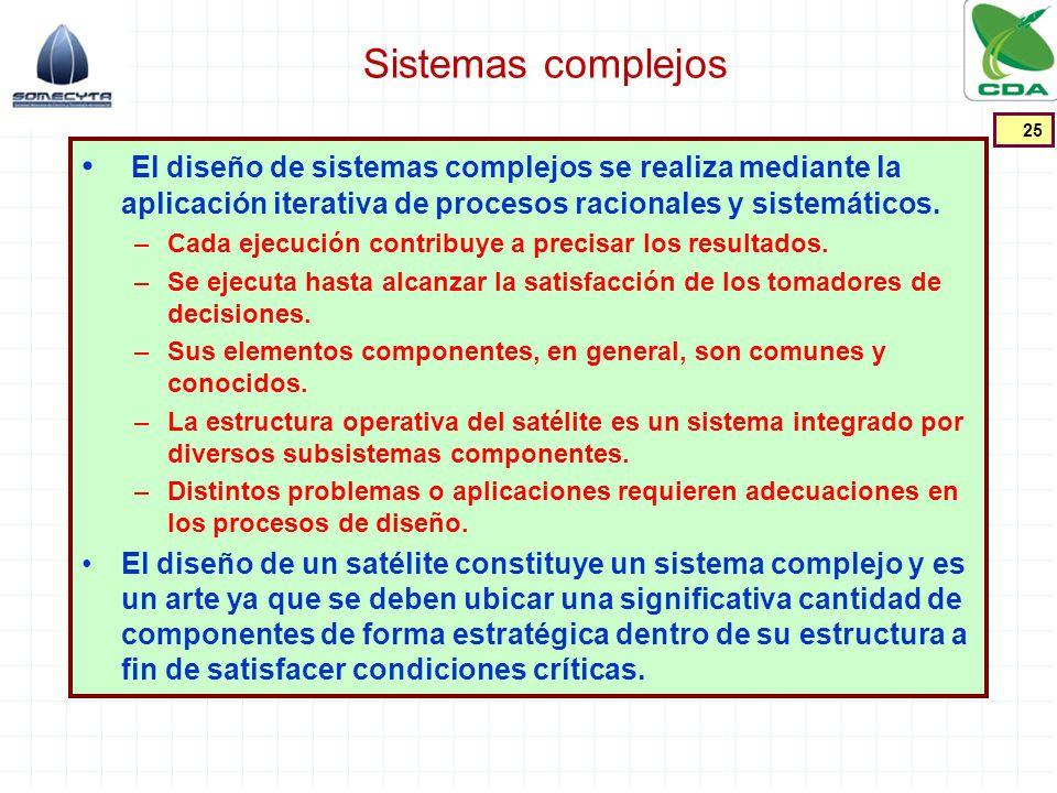 Sistemas complejos El diseño de sistemas complejos se realiza mediante la aplicación iterativa de procesos racionales y sistemáticos. –Cada ejecución
