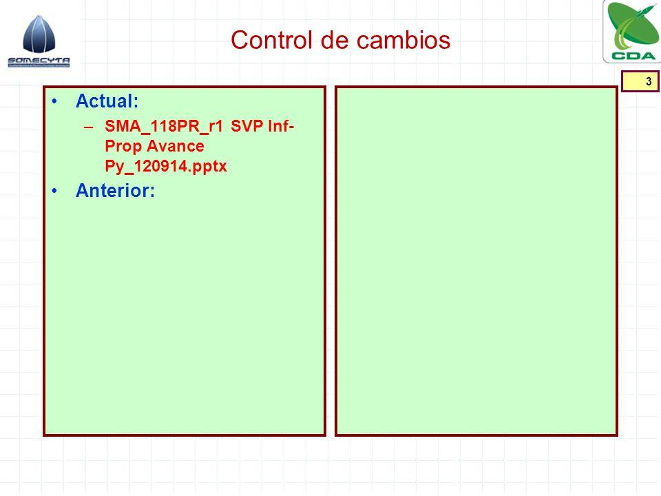 Control de cambios Actual: –SMA_118PR_r1 SVP Inf- Prop Avance Py_120914.pptx Anterior: 3