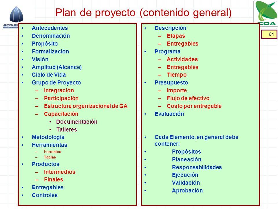 Plan de proyecto (contenido general) Antecedentes Denominación Propósito Formalización Visión Amplitud (Alcance) Ciclo de Vida Grupo de Proyecto –Inte