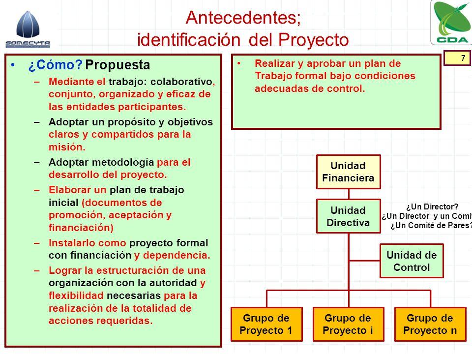 Antecedentes; identificación del Proyecto ¿Cómo? Propuesta –Mediante el trabajo: colaborativo, conjunto, organizado y eficaz de las entidades particip