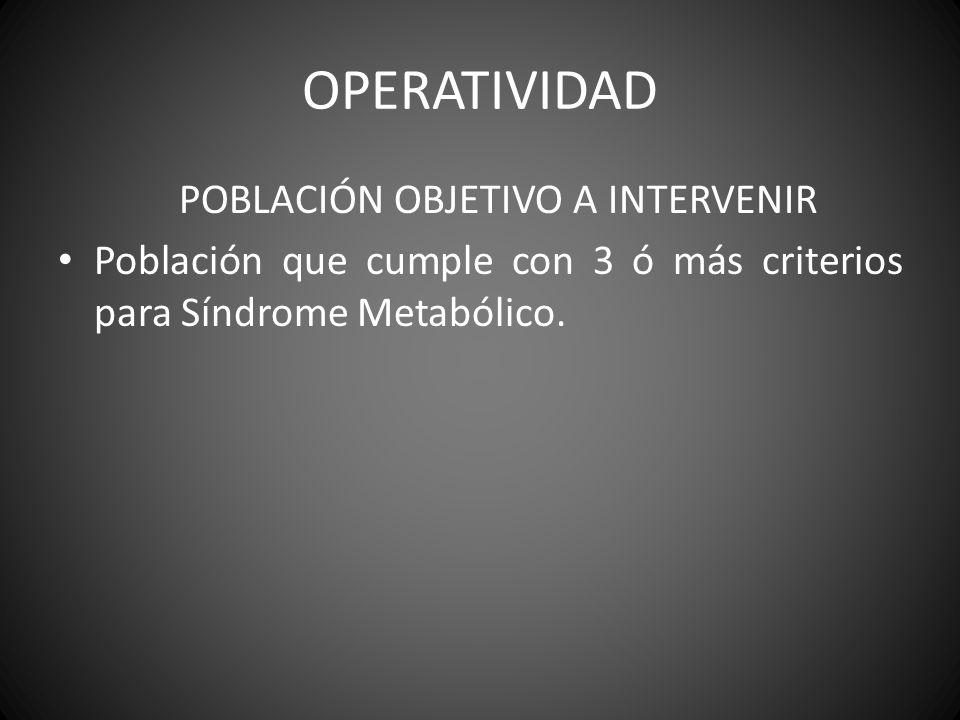 OPERATIVIDAD POBLACIÓN OBJETIVO A INTERVENIR Población que cumple con 3 ó más criterios para Síndrome Metabólico.