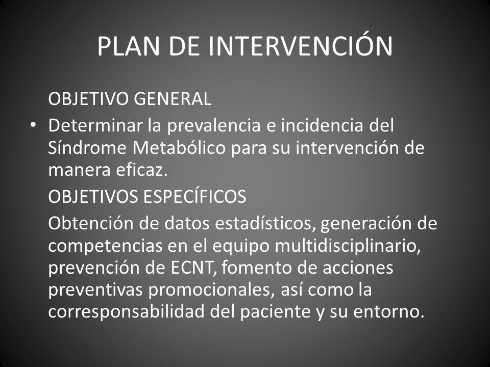 PLAN DE INTERVENCIÓN OBJETIVO GENERAL Determinar la prevalencia e incidencia del Síndrome Metabólico para su intervención de manera eficaz. OBJETIVOS
