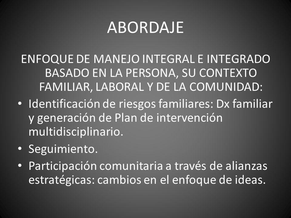 ABORDAJE ENFOQUE DE MANEJO INTEGRAL E INTEGRADO BASADO EN LA PERSONA, SU CONTEXTO FAMILIAR, LABORAL Y DE LA COMUNIDAD: Identificación de riesgos famil