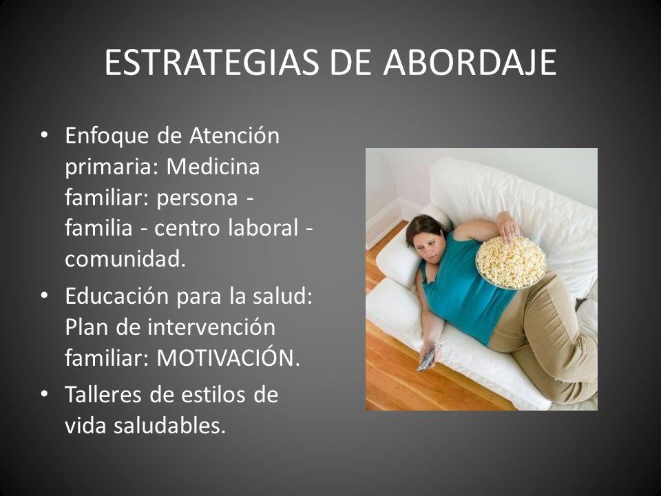 ESTRATEGIAS DE ABORDAJE Enfoque de Atención primaria: Medicina familiar: persona - familia - centro laboral - comunidad. Educación para la salud: Plan