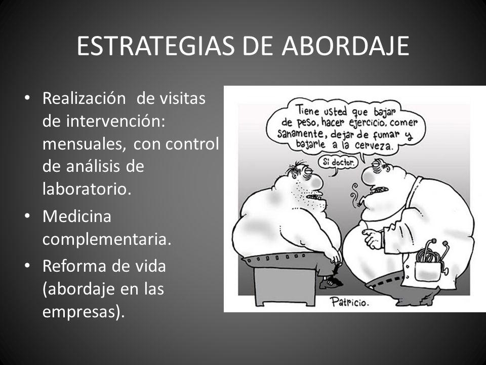 ESTRATEGIAS DE ABORDAJE Realización de visitas de intervención: mensuales, con control de análisis de laboratorio. Medicina complementaria. Reforma de