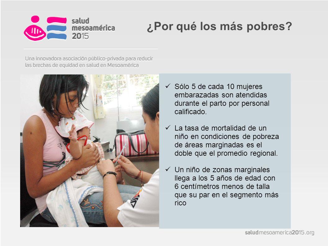 Sólo 5 de cada 10 mujeres embarazadas son atendidas durante el parto por personal calificado.