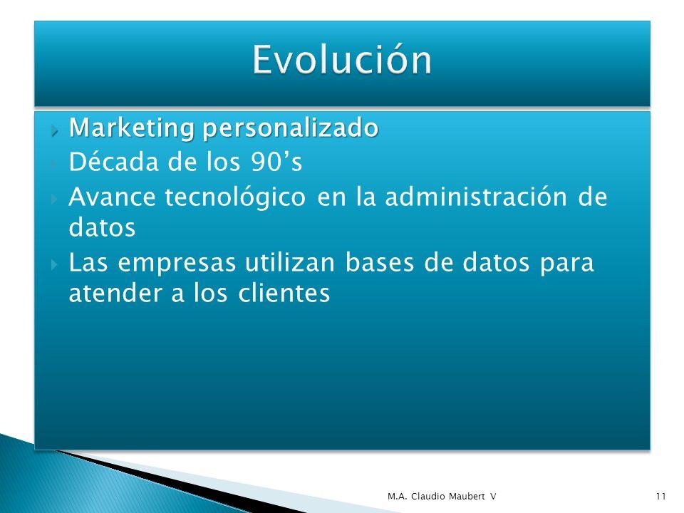Marketing personalizado Marketing personalizado Década de los 90s Avance tecnológico en la administración de datos Las empresas utilizan bases de dato