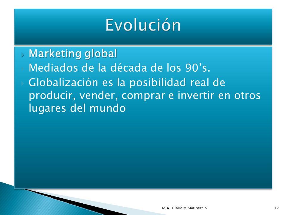 Marketing global Marketing global Mediados de la década de los 90s. Globalización es la posibilidad real de producir, vender, comprar e invertir en ot
