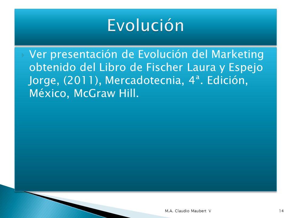 Ver presentación de Evolución del Marketing obtenido del Libro de Fischer Laura y Espejo Jorge, (2011), Mercadotecnia, 4ª. Edición, México, McGraw Hil