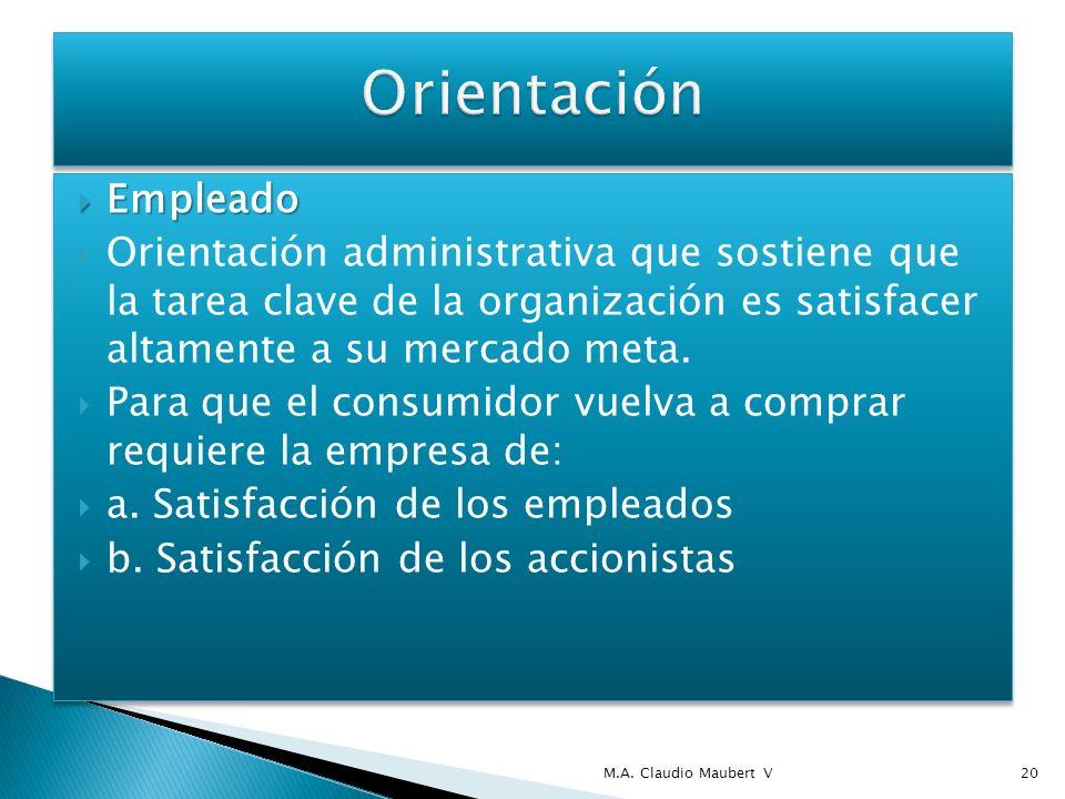 Empleado Empleado Orientación administrativa que sostiene que la tarea clave de la organización es satisfacer altamente a su mercado meta. Para que el