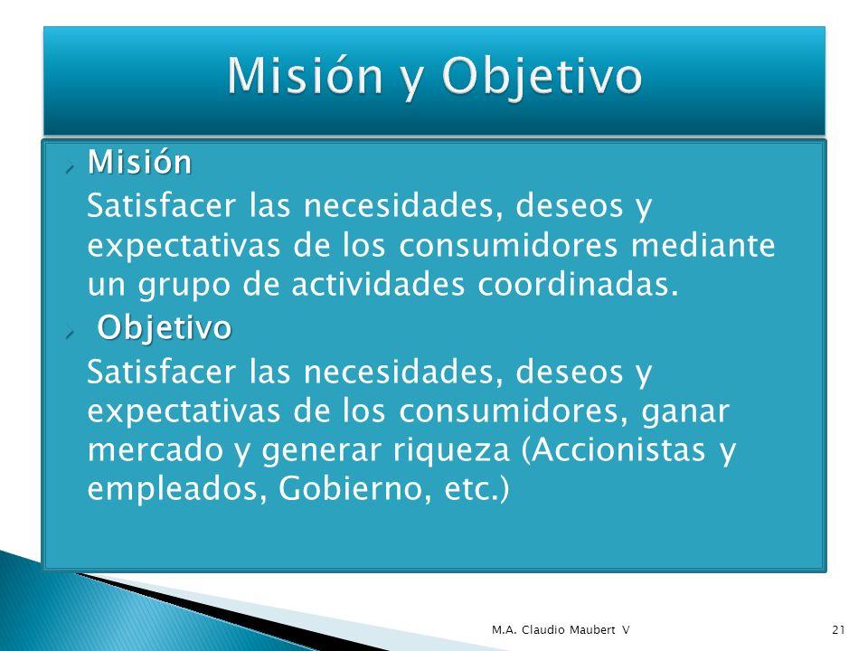 Misión Misión Satisfacer las necesidades, deseos y expectativas de los consumidores mediante un grupo de actividades coordinadas. Objetivo Objetivo Sa