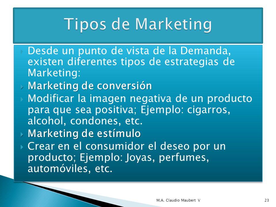 Desde un punto de vista de la Demanda, existen diferentes tipos de estrategias de Marketing: Marketing de conversión Marketing de conversión Modificar la imagen negativa de un producto para que sea positiva; Ejemplo: cigarros, alcohol, condones, etc.