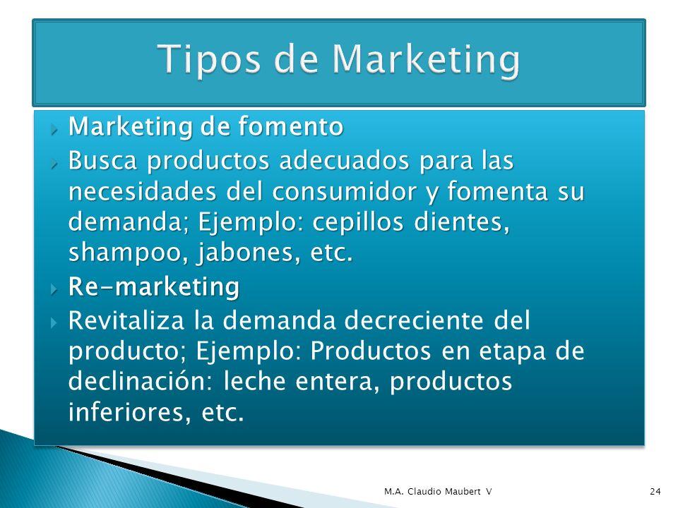 Marketing de fomento Marketing de fomento Busca productos adecuados para las necesidades del consumidor y fomenta su demanda; Ejemplo: cepillos dientes, shampoo, jabones, etc.