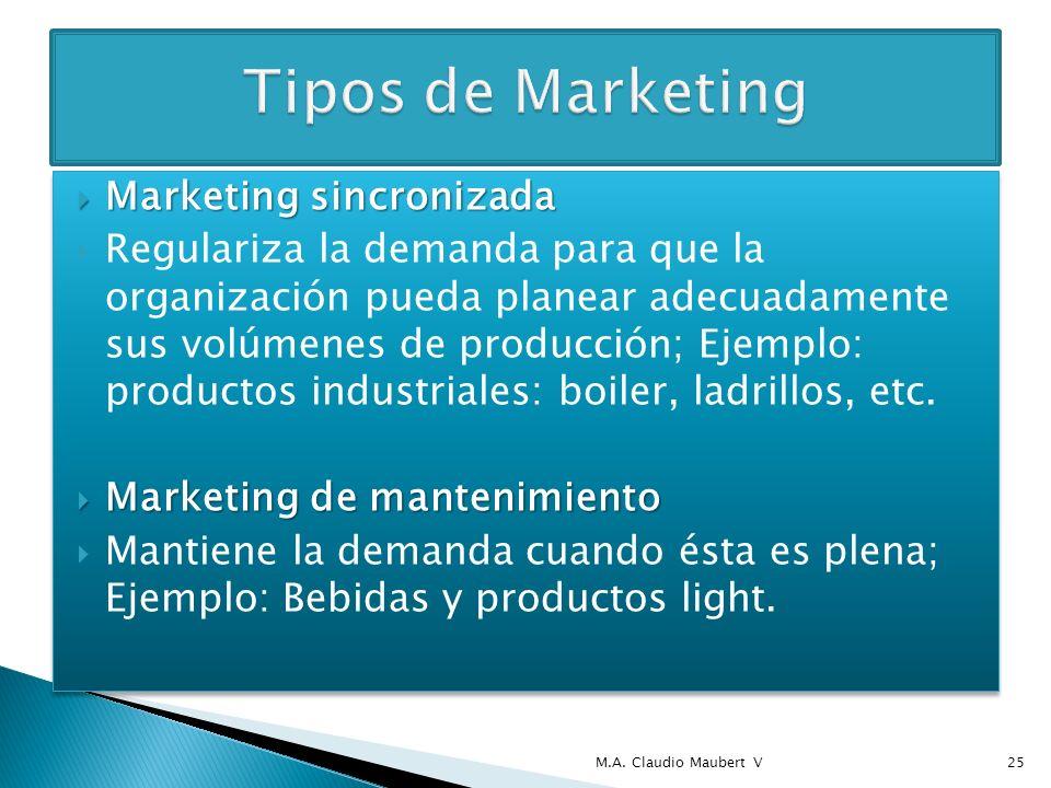 Marketing sincronizada Marketing sincronizada Regulariza la demanda para que la organización pueda planear adecuadamente sus volúmenes de producción;