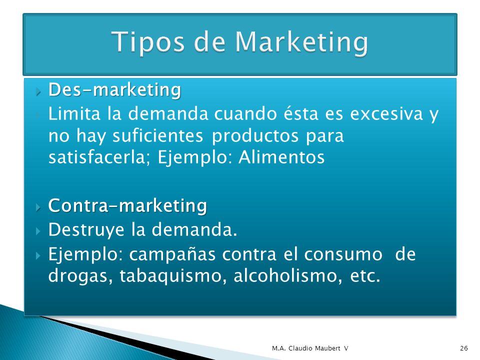 Des-marketing Des-marketing Limita la demanda cuando ésta es excesiva y no hay suficientes productos para satisfacerla; Ejemplo: Alimentos Contra-marketing Contra-marketing Destruye la demanda.