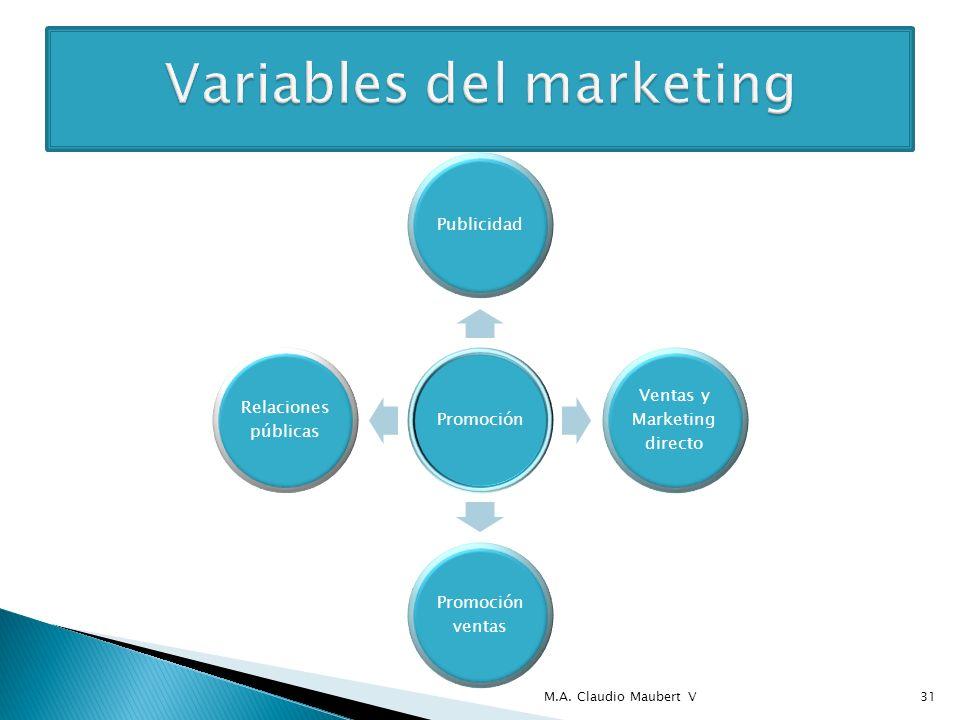 PromociónPublicidad Ventas y Marketing directo Promoción ventas Relaciones públicas M.A. Claudio Maubert V31