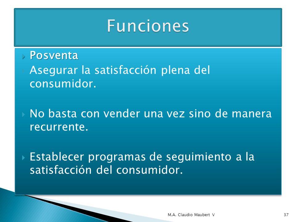 Posventa Posventa Asegurar la satisfacción plena del consumidor. No basta con vender una vez sino de manera recurrente. Establecer programas de seguim