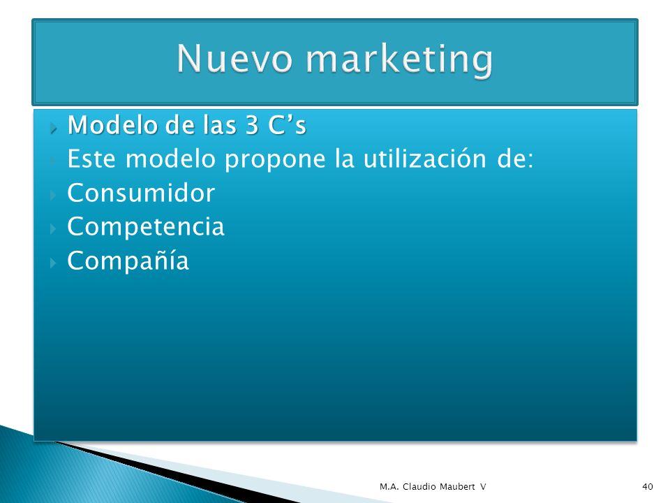 Modelo de las 3 Cs Modelo de las 3 Cs Este modelo propone la utilización de: Consumidor Competencia Compañía Modelo de las 3 Cs Modelo de las 3 Cs Este modelo propone la utilización de: Consumidor Competencia Compañía M.A.
