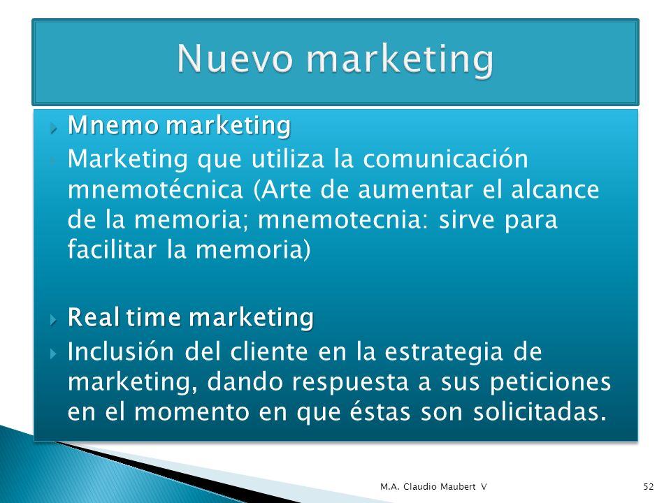 Mnemo marketing Mnemo marketing Marketing que utiliza la comunicación mnemotécnica (Arte de aumentar el alcance de la memoria; mnemotecnia: sirve para facilitar la memoria) Real time marketing Real time marketing Inclusión del cliente en la estrategia de marketing, dando respuesta a sus peticiones en el momento en que éstas son solicitadas.