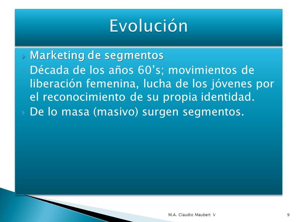 Marketing de segmentos Marketing de segmentos Década de los años 60s; movimientos de liberación femenina, lucha de los jóvenes por el reconocimiento d
