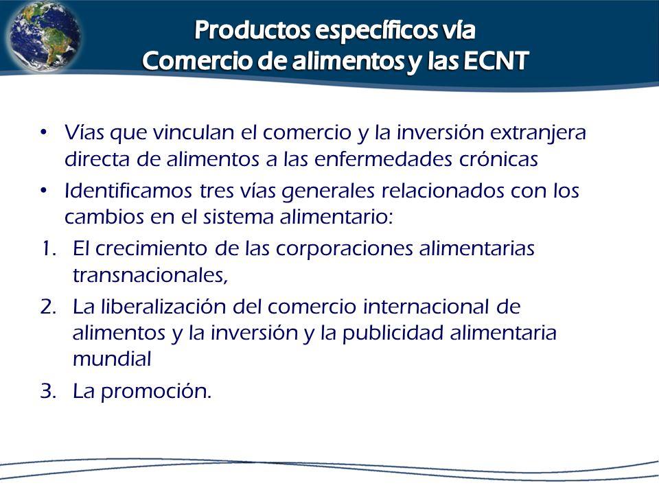 En 2003, los 30 principales minoristas de alimentos controlaban casi el 30% del mercado en América Latina y 19% en Asia y Oceanía.