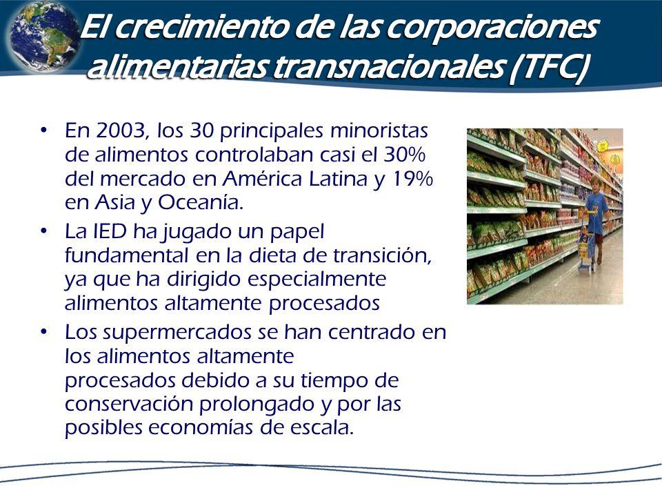 En 2003, los 30 principales minoristas de alimentos controlaban casi el 30% del mercado en América Latina y 19% en Asia y Oceanía. La IED ha jugado un