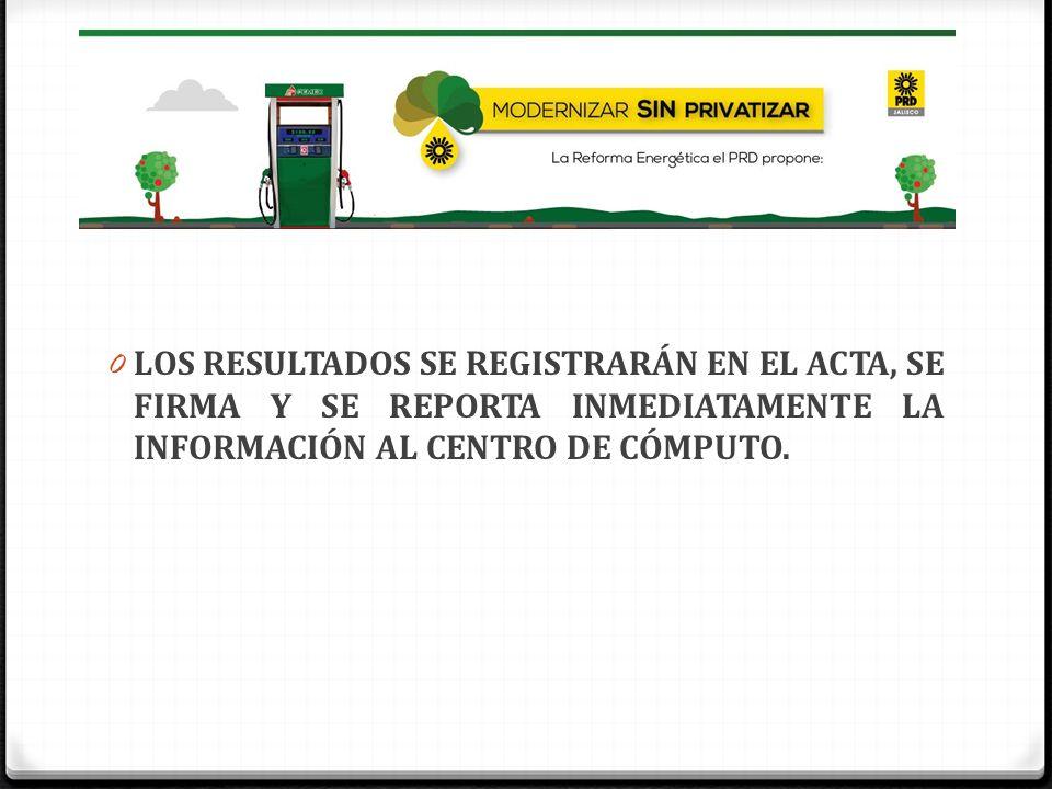 0 LOS RESULTADOS SE REGISTRARÁN EN EL ACTA, SE FIRMA Y SE REPORTA INMEDIATAMENTE LA INFORMACIÓN AL CENTRO DE CÓMPUTO.