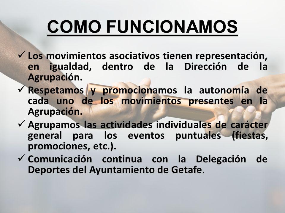 COMO FUNCIONAMOS Los movimientos asociativos tienen representación, en igualdad, dentro de la Dirección de la Agrupación.